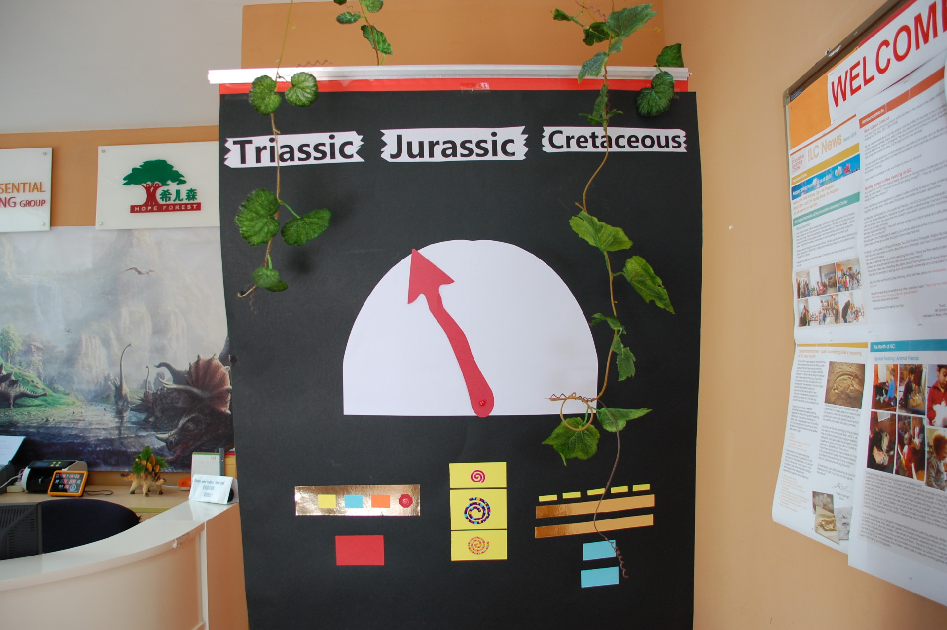 ILC's Time Capsule. The gateway to our theme-based learning month.