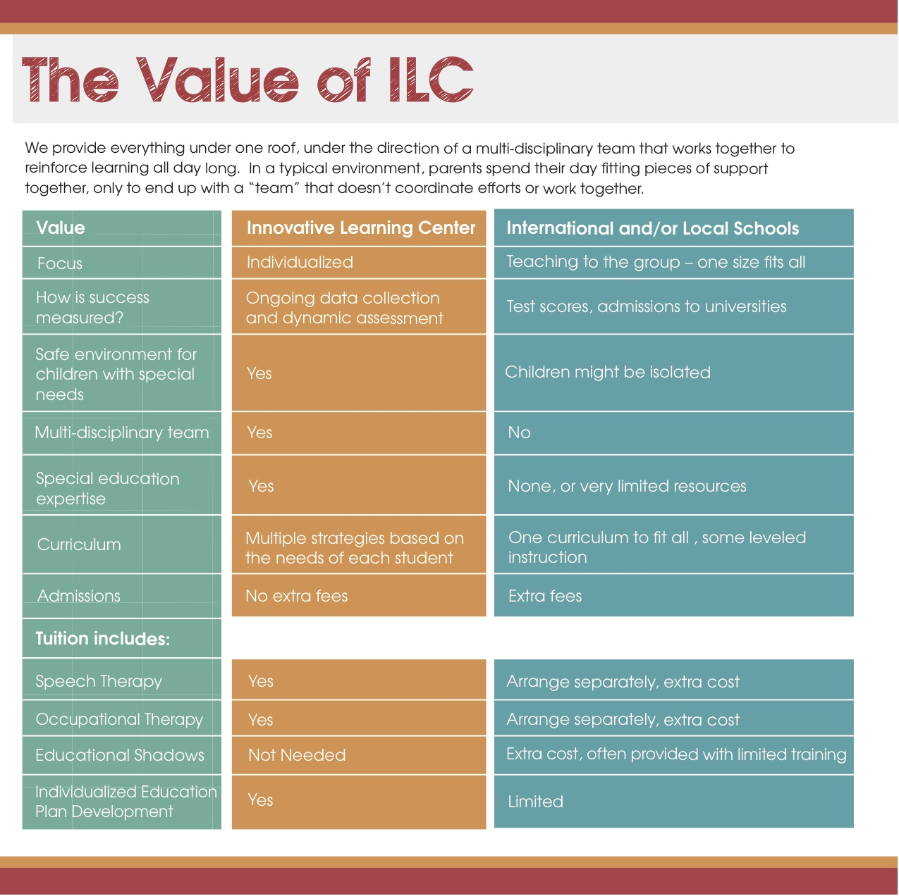 value of ILC_website removed