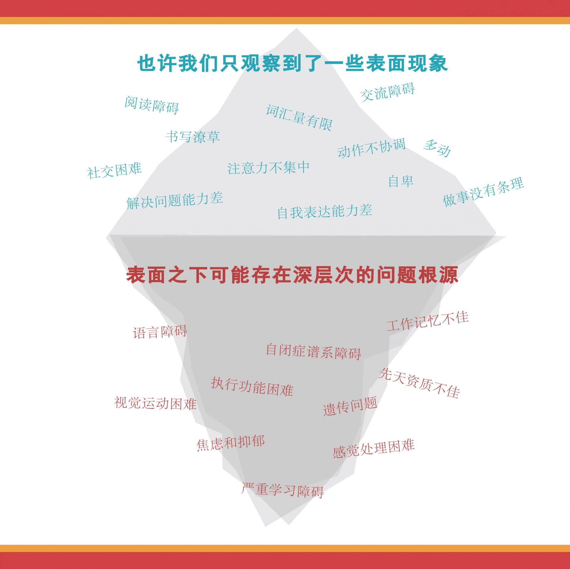 _ILC-Brochure-Chinese-4_01